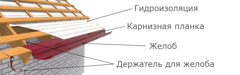 karniznaya-planka.jpg