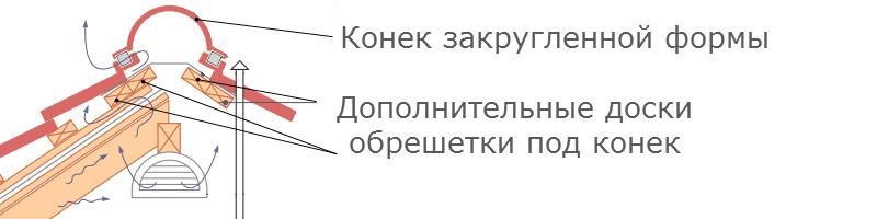 obreshetka-pod-konek.png